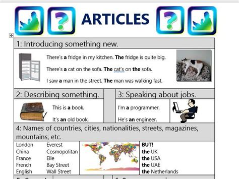Definite And Indefinite Articles Chart By Nadiawilliams  Teaching Resources Tes