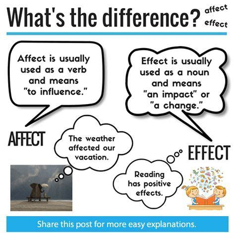 difference between affect and effect difference between