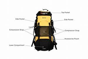 Understand These 18 Parts Of A Backpack Before Buying One