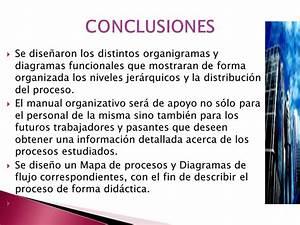 Manual De Organizaci U00f3n En Obra  Ppt   P U00e1gina 2