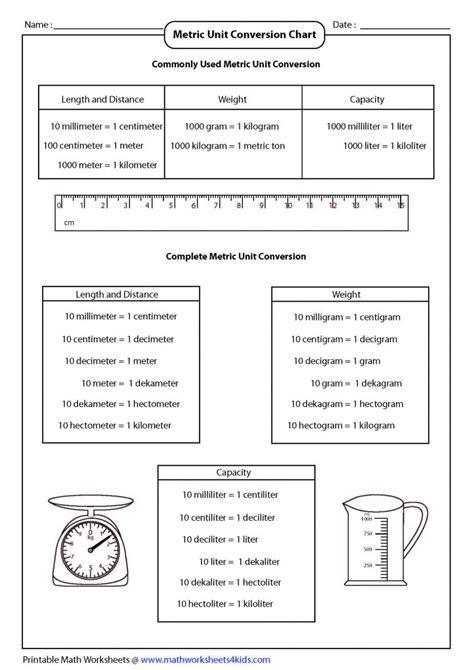 basic metric unit conversion chart  format