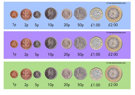Coin Strip Showing British Coins 1p