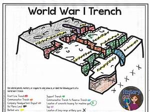 Outline For Soldiers Life In The Trenches Wwi