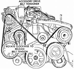 Dodge Grand Caravan Serpentine Belt Replacement Diagram