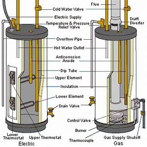 Bosch Water Heater Diagram