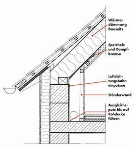 Rigips Unterkonstruktion Dachschräge : ikz haustechnik ~ Lizthompson.info Haus und Dekorationen