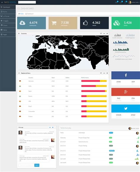 Templates Free by 20 Admin Dashboard Templates Free For Your Web