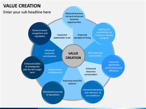 Value Creation PowerPoint Template   SketchBubble