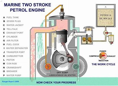 Stroke Engine Marine Moteur Petrol Giphy Cycle
