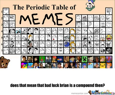 Spiderman Table Meme - rmx periodic table of memes by davidgoemaat meme center