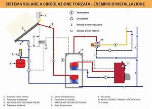 """VALVOLA SICUREZZA IMPIANTI SOLARI D 1/2"""" PRESSIONE TARATURA 3 BAR MAX 160°C eBay"""
