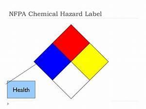 nfpa and msds With chemical hazard label