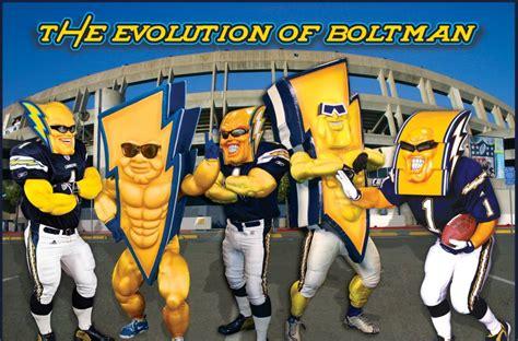 The Evolution Of Boltman
