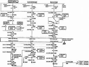 1997 Overhead Consol Wiring Diagram - Blazer Forum