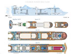 caribbean princess deck plan