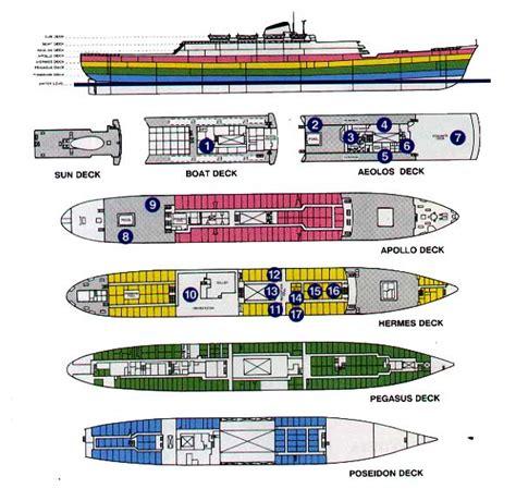 hhvferrycom deckplans