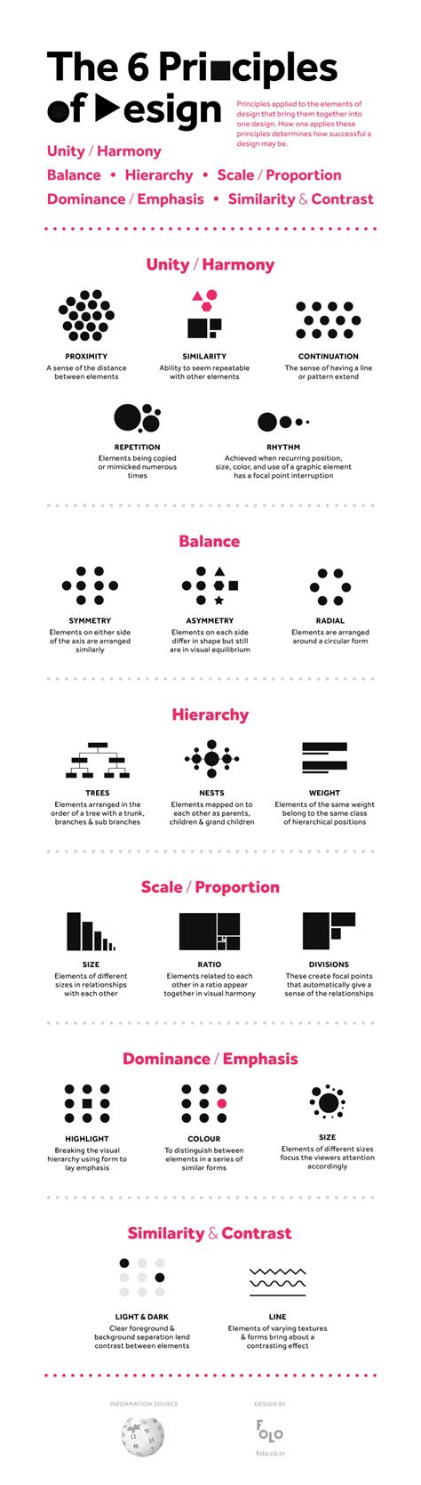 what are design principles the 6 principles of design visual ly