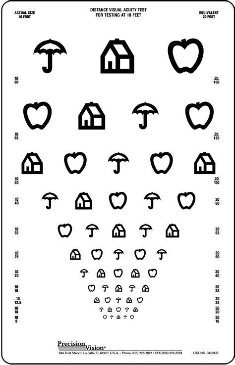 why language is this new eye chart in emoji 672 | de2df791682f079f8397226a3ff38bc7 XL