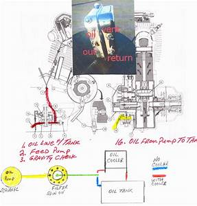 Ironhead Help Please   77 Xlch Oil Line Routing Diagram