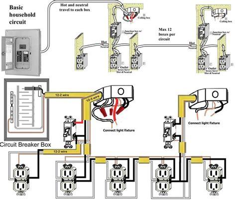 Basic Household Circuit Breaker Box Sub Panel
