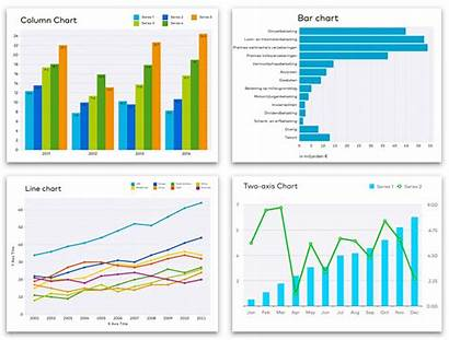 Chart Works Types Comparison Which Charts Visualization