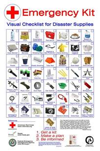 Red Cross Emergency Kit Checklist