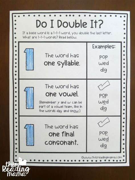 doubling rule printables doubling rule doubling