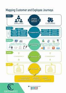 Mapping Journeys Infographic