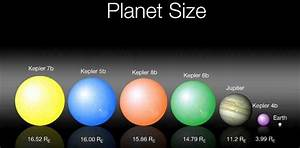 The 2 Biggest Planet in Our Solar System (page 2) - Pics ...