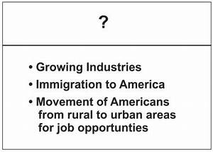 Review Quiz - Growing Cities and Immigration - Unit 4