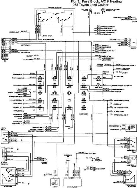 toyota fj cruiser brake switch wiring diagram 58642