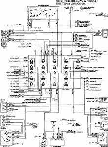 Fuse Block  A  C And Heating Wiring Diagram Of 1988 Toyota
