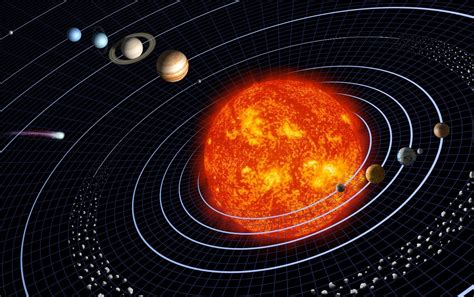 Ancient India: Planets in Astrology
