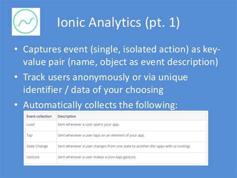 ionic template get sessionstorage data intro to ionic for building hybrid mobile applications