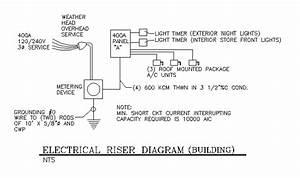 Electrical Riser