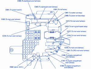 Acura Zdx 1996 Under Dash Fuse Box  Block Circuit Breaker Diagram  U00bb Carfusebox