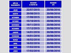 PIS 2018 Calendário de Pagamento PIS 2018