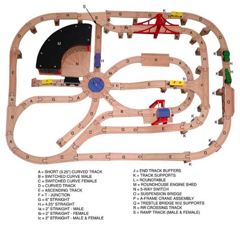 melissa and doug train table instructions the innovation of the auto train the composite