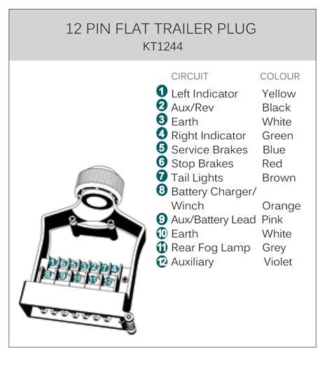 kt world   pin flat metal trailer plug socket