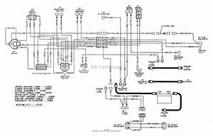 Dixon Ztr 5005  2003  Parts Diagram For Wiring