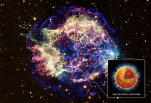 Neutron star has superfluid core - physicsworld.com