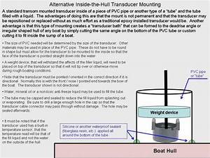 Transducer Help For Humminbird 597 Ci Hd