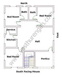 Home Design Plans Vastu Shastra