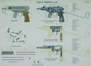 Vz 61 Skorpion  U2013 Forgotten Weapons