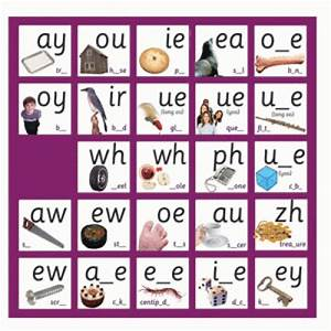 letters and sounds levelings With phonics letters and sounds