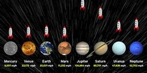 How fast rockets must travel to escape planets - Business ...