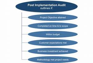 post implementation plan template - project audit report template