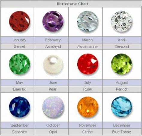 Family Mothers Day Rings Personalized By Month Unique Gemstones and Birthstones
