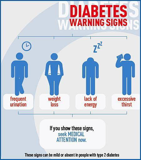 Early Warning Signs Of Diabetes  Many Of The Signs Of. Spotting Signs. Pediatric Appendicitis Signs. Acceptance Signs Of Stroke. National Park Signs. Stomach Aches Signs. Stept Signs. Empathy Signs Of Stroke. Attacks Signs