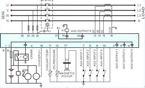 Wiring Generator Panel Toddmcquade